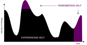 experiencing self en de remembering self
